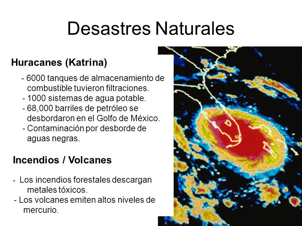 Desastres Naturales Huracanes (Katrina) - 6000 tanques de almacenamiento de combustible tuvieron filtraciones. - 1000 sistemas de agua potable. - 68,0