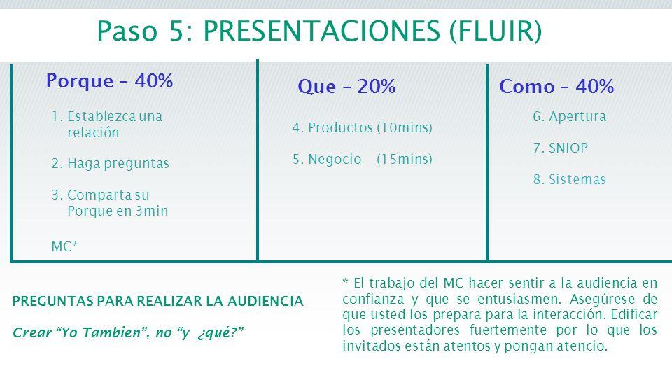 Paso 5: PRESENTACIONES (FLUIR) 1. Establezca una relación 2. Haga preguntas 3. Comparta su Porque en 3min MC* 4. Productos (10mins) 5. Negocio (15mins