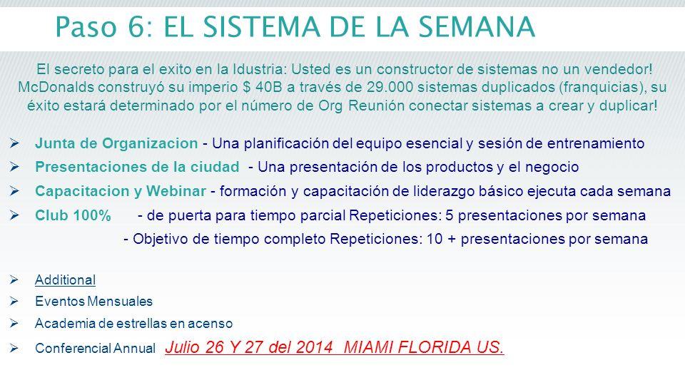 Paso 6: EL SISTEMA DE LA SEMANA Junta de Organizacion - Una planificación del equipo esencial y sesión de entrenamiento Presentaciones de la ciudad -