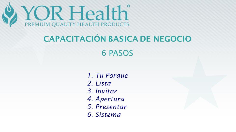 CAPACITACIÓN BASICA DE NEGOCIO 6 PASOS 1. Tu Porque 2. Lista 3. Invitar 4. Apertura 5. Presentar 6. Sistema