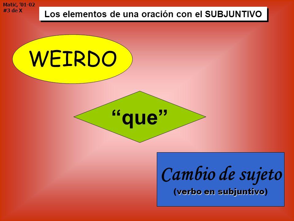Matić, 01-02 #3 de X Los elementos de una oración con el SUBJUNTIVO WEIRDO que Cambio de sujeto verbo en subjuntivo (verbo en subjuntivo)