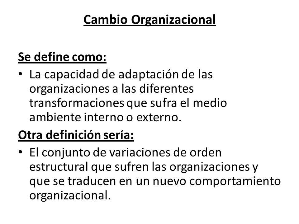 Cambio Organizacional Los cambios se originan por la interacción de fuerzas: Internas: Aquellas que provienen de dentro de la organización y se presentan como alternativas de solución, creando la necesidad de cambio de orden estructural; ejemplo: las adecuaciones tecnológicas, cambio de estrategias metodológicas, cambios de directivas, etc.