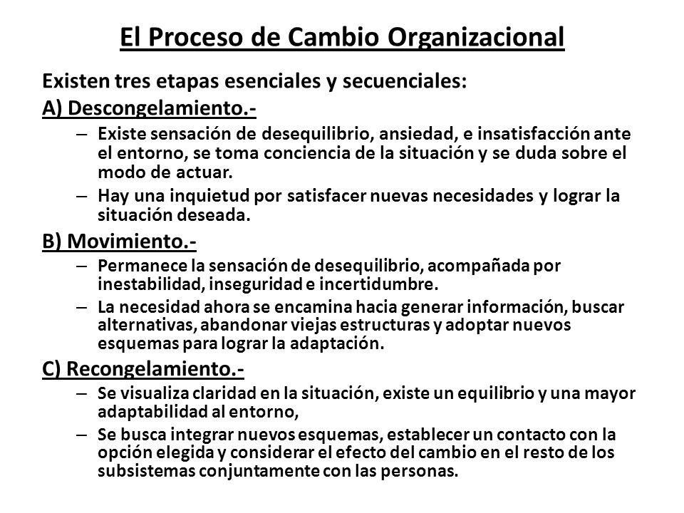 El Proceso de Cambio Organizacional Existen tres etapas esenciales y secuenciales: A) Descongelamiento.- – Existe sensación de desequilibrio, ansiedad