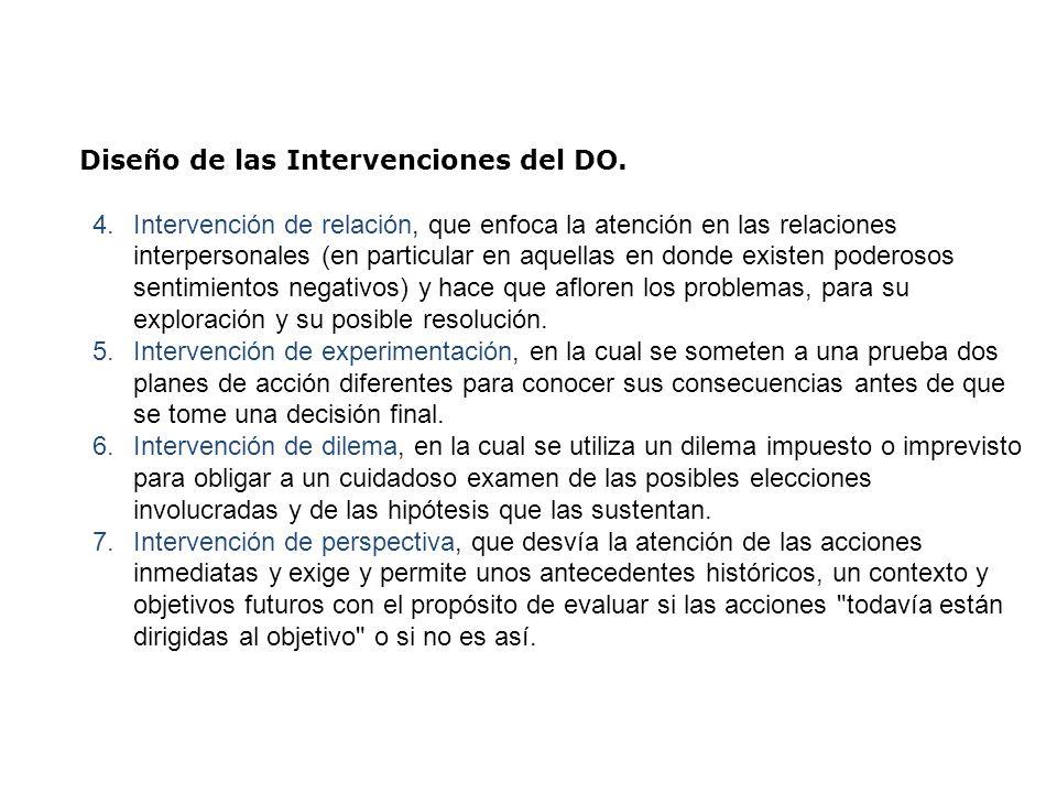 Diseño de las Intervenciones del DO. 4.Intervención de relación, que enfoca la atención en las relaciones interpersonales (en particular en aquellas e