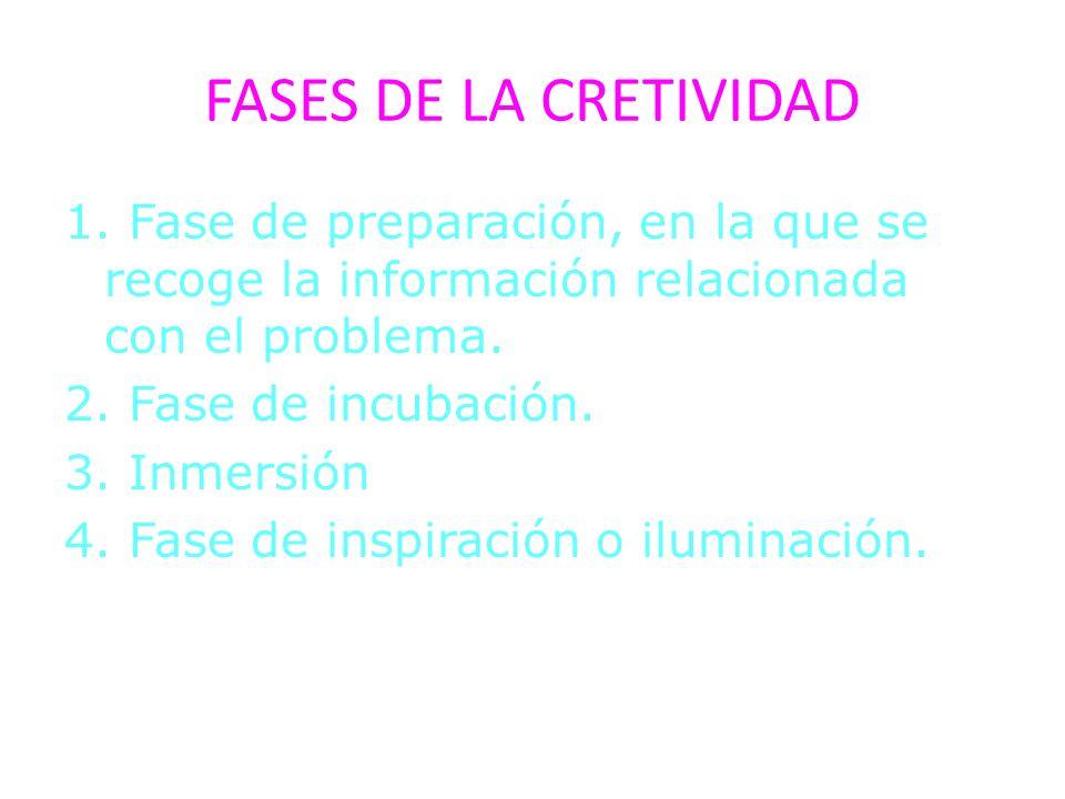 FASES DE LA CRETIVIDAD 1. Fase de preparación, en la que se recoge la información relacionada con el problema. 2. Fase de incubación. 3. Inmersión 4.