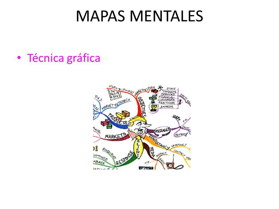 MAPAS MENTALES Técnica gráfica