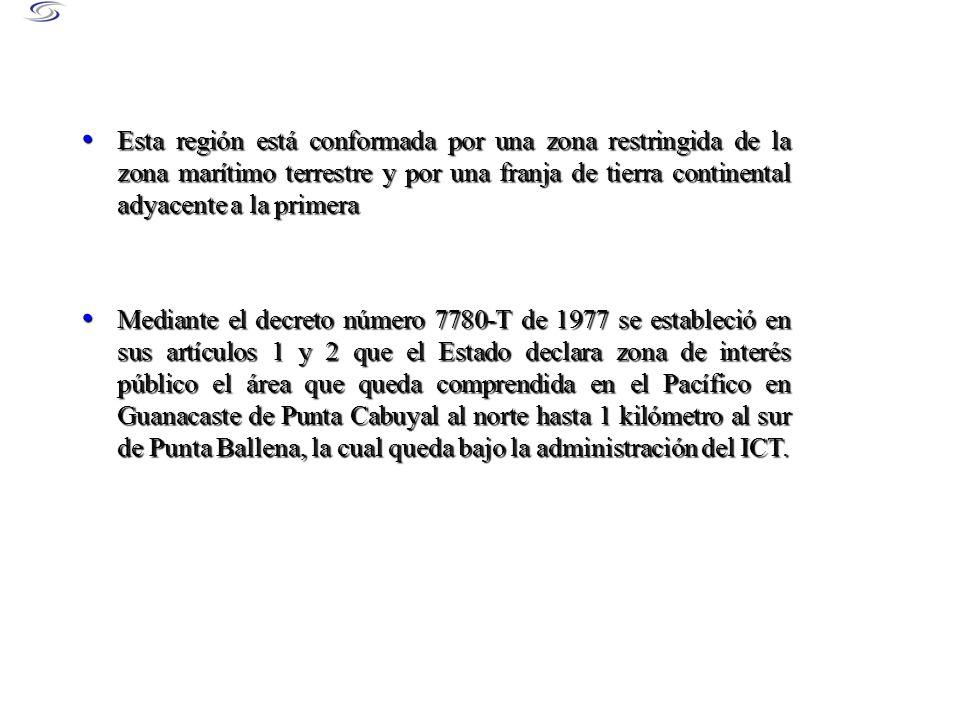 Artículo 80.- No son aplicables las disposiciones del artículo 20 a la zona de la Playa de Tivives arrendada a la Cooperativa Tivives, R.