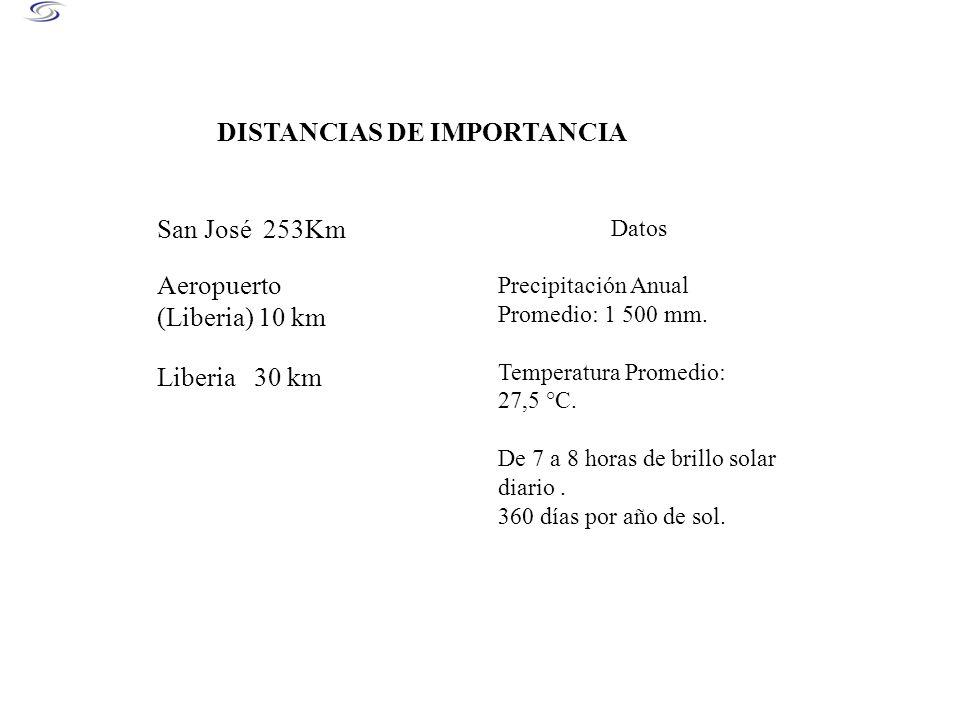 DISTANCIAS DE IMPORTANCIA San José 253Km Datos Aeropuerto (Liberia) 10 km Precipitación Anual Promedio: 1 500 mm. Temperatura Promedio: 27,5 °C. De 7