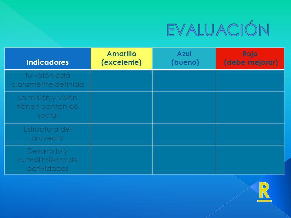 Indicadores Amarillo (excelente) Azul (bueno) Rojo (debe mejorar) Tu visión está claramente definida La misión y visión tienen contenido social Estructura del proyecto Desarrollo y cumplimiento de actividades