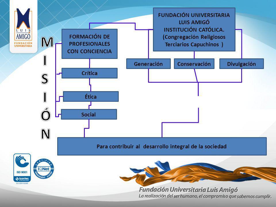 FUNDACIÓN UNIVERSITARIA LUIS AMIGÓ INSTITUCIÓN CATÓLICA. (Congregación Religiosos Terciarios Capuchinos ) FORMACIÓN DE PROFESIONALES CON CONCIENCIA Cr