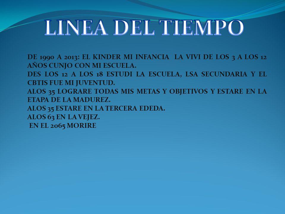 DE 1990 A 2013: EL KINDER MI INFANCIA LA VIVI DE LOS 3 A LOS 12 AÑOS CUNJO CON MI ESCUELA. DES LOS 12 A LOS 18 ESTUDI LA ESCUELA, LSA SECUNDARIA Y EL
