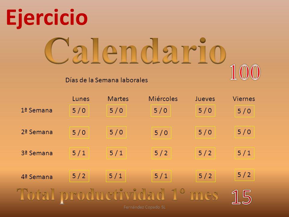Fernández Copado SL 1ª Semana Días de la Semana laborales Lunes Martes Miércoles Jueves Viernes 5 / 0 5 / 1 5 / 2 5 / 0 5 / 1 5 / 0 5 / 2 5 / 1 5 / 0 5 / 2 5 / 0 5 / 1 5 / 2 4ª Semana 3ª Semana 2ª Semana Ejercicio