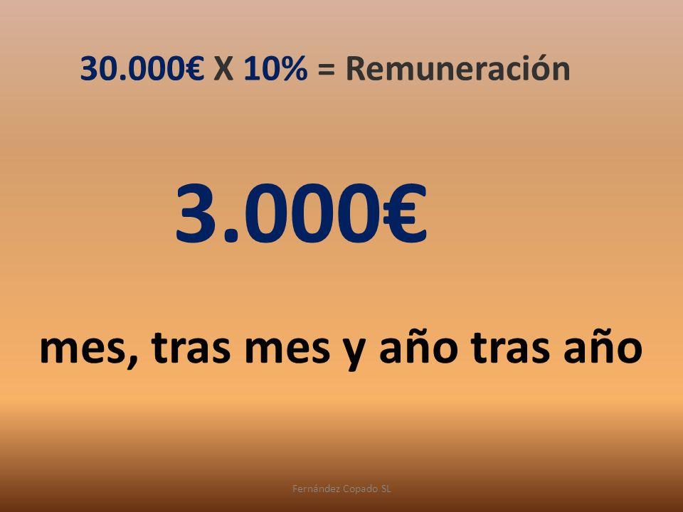 Fernández Copado SL 30.000 X 10% = Remuneración mes, tras mes y año tras año 3.000