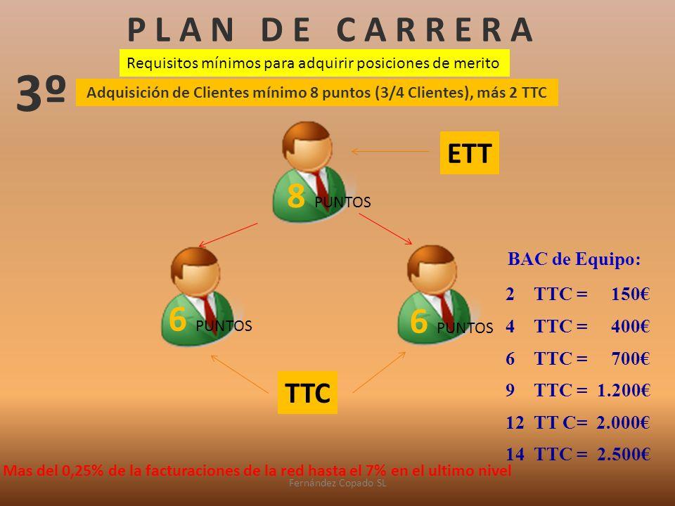 ETT TTC Requisitos mínimos para adquirir posiciones de merito Adquisición de Clientes mínimo 8 puntos (3/4 Clientes), más 2 TTC Fernández Copado SL 3º 6 PUNTOS 8 PUNTOS P L A N D E C A R R E R A BAC de Equipo: 2 TTC = 150 4 TTC = 400 6 TTC = 700 9 TTC = 1.200 12 TT C= 2.000 14 TTC = 2.500 Mas del 0,25% de la facturaciones de la red hasta el 7% en el ultimo nivel