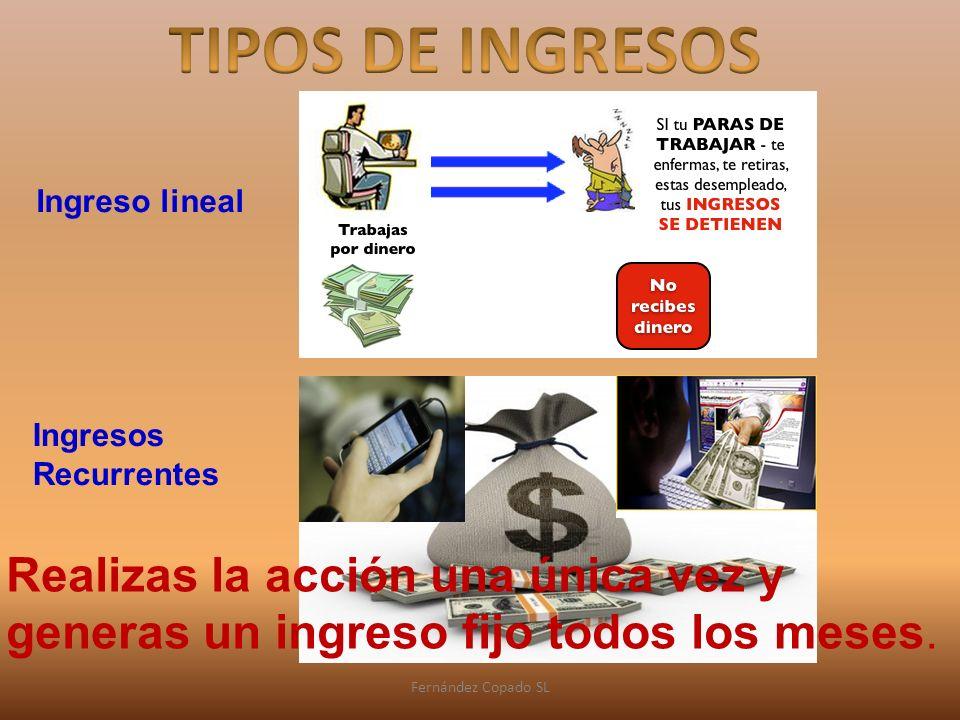 Ingreso lineal Fernández Copado SL Ingresos Recurrentes Realizas la acción una única vez y generas un ingreso fijo todos los meses.