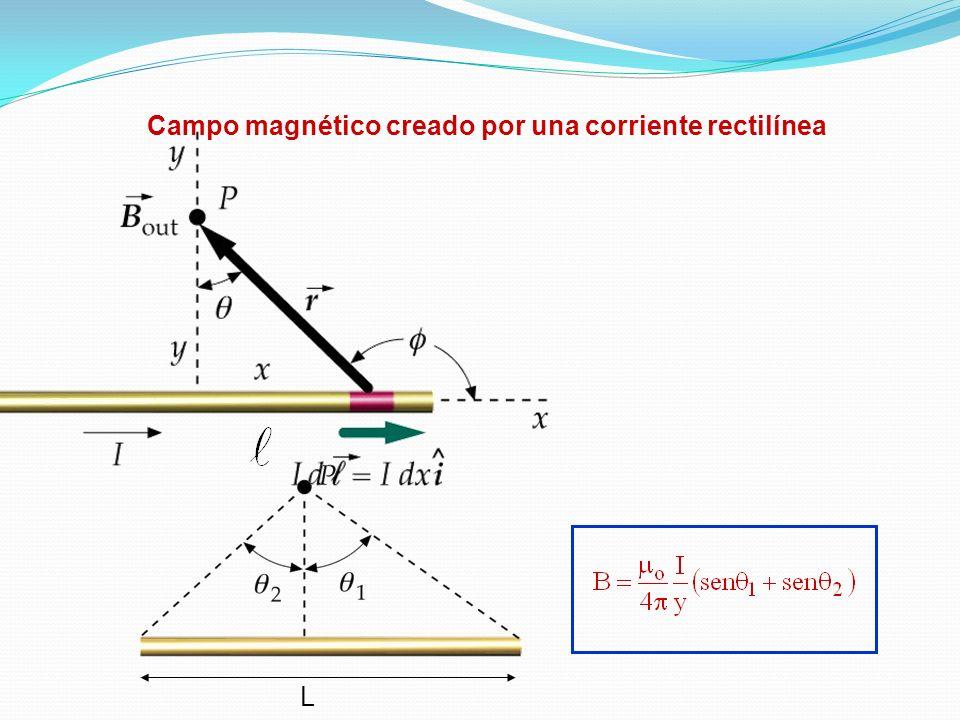 Campo magnético creado por un arco de circunferencia en un punto de su eje. Campo magnético creado por una espira circular en un punto de su eje ( =2