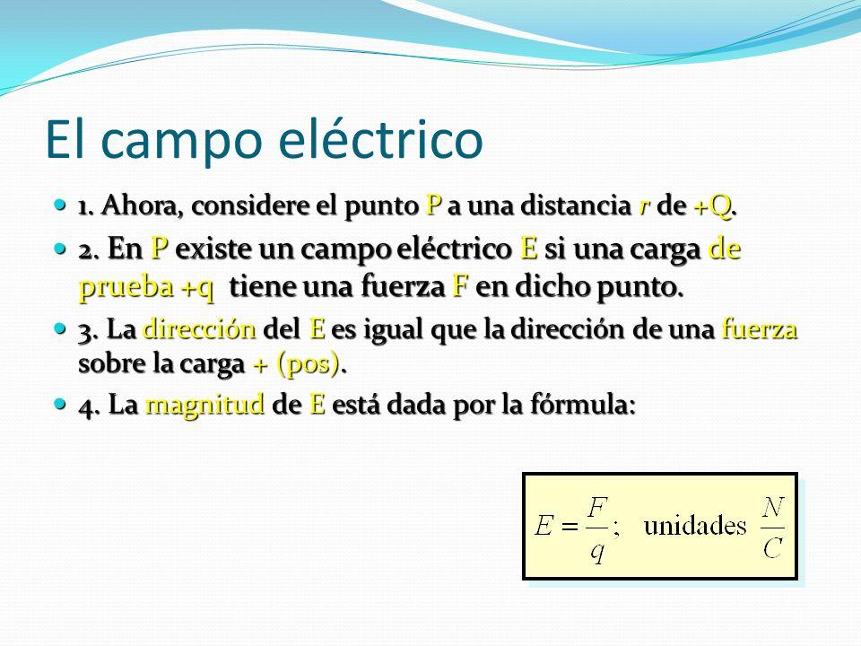 El campo eléctrico 1.Ahora, considere el punto P a una distancia r de +Q.