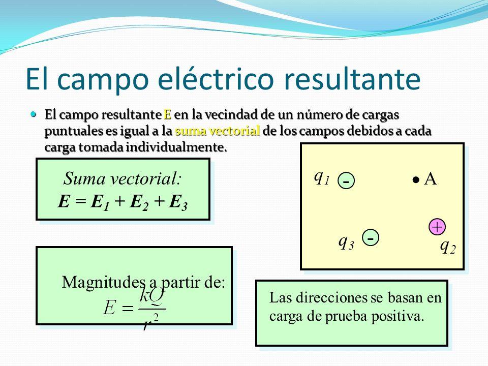 El campo eléctrico resultante El campo resultante E en la vecindad de un número de cargas puntuales es igual a la suma vectorial de los campos debidos a cada carga tomada individualmente.