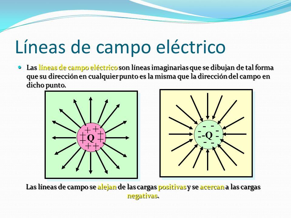 Líneas de campo eléctrico Las líneas de campo eléctrico son líneas imaginarias que se dibujan de tal forma que su dirección en cualquier punto es la misma que la dirección del campo en dicho punto.