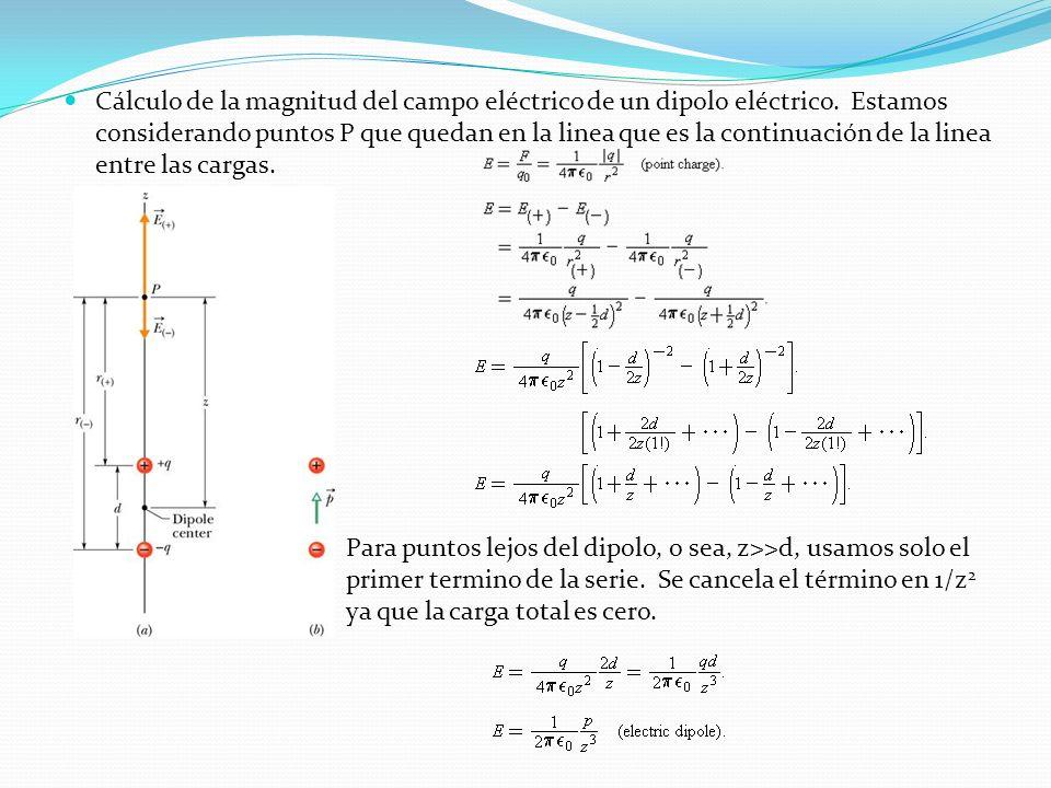 Cálculo de la magnitud del campo eléctrico de un dipolo eléctrico.
