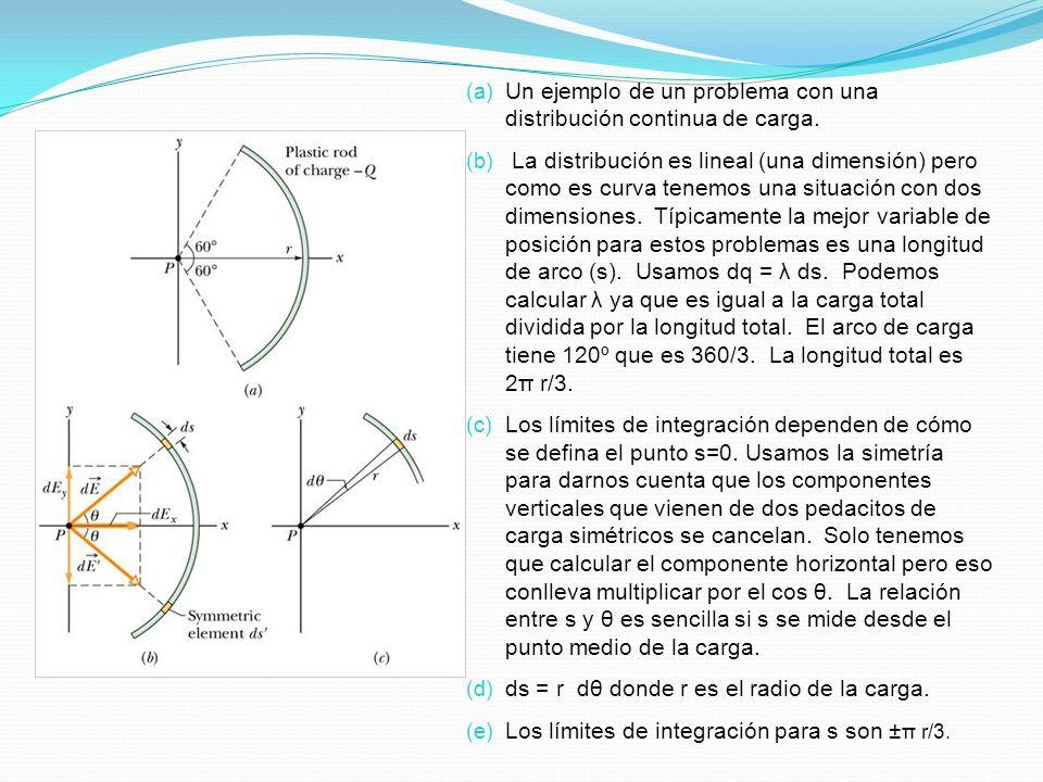 Cálculo de la magnitud del campo eléctrico de un dipolo eléctrico. Estamos considerando puntos P que quedan en la linea que es la continuación de la l