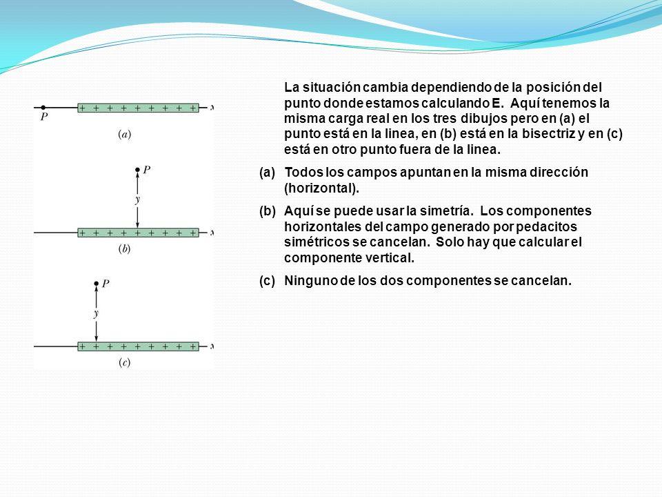 (a) Un ejemplo de un problema con una distribución continua de carga. (b) La distribución es lineal (una dimensión) pero como es curva tenemos una sit