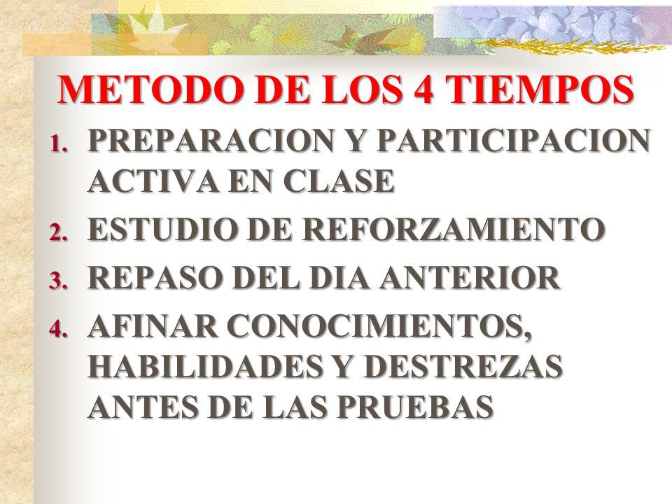 CONDICIONES BASICAS PSICOLOGICAS FISICA AMBIENTE ORGANIZACION METODOLOGIA MATERIALES TIEMPOS-HORARIOS