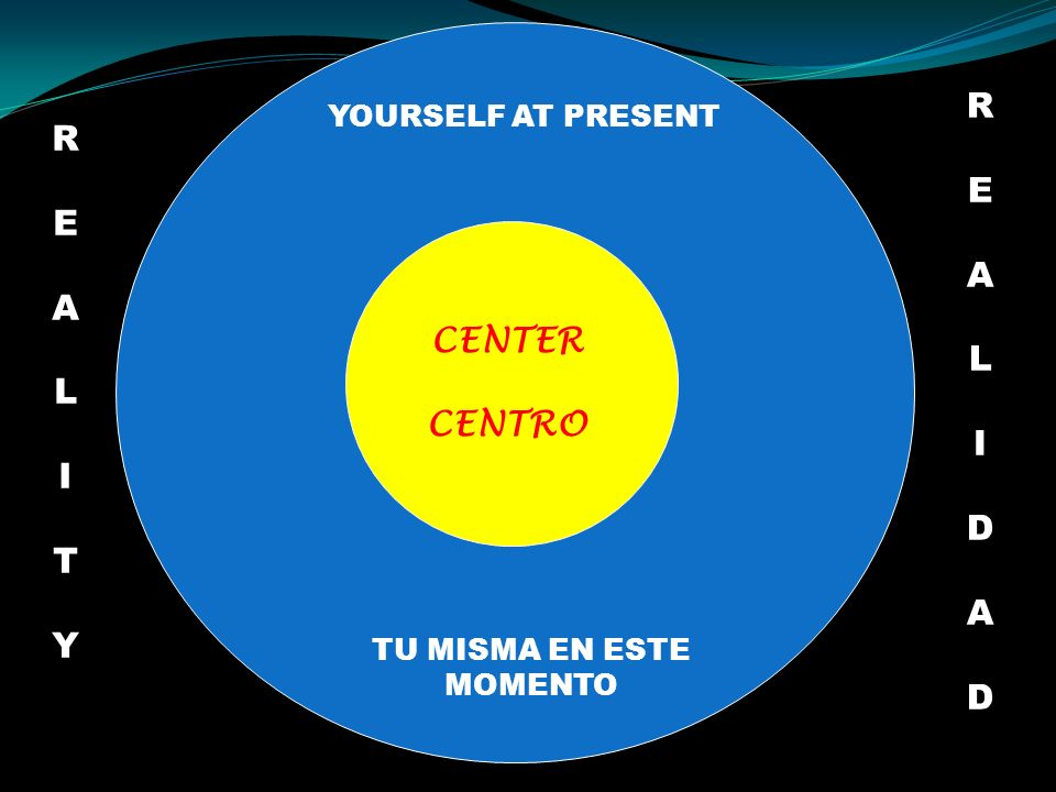CENTER CENTRO REALITYREALITY REALIDADREALIDAD YOURSELF AT PRESENT TU MISMA EN ESTE MOMENTO