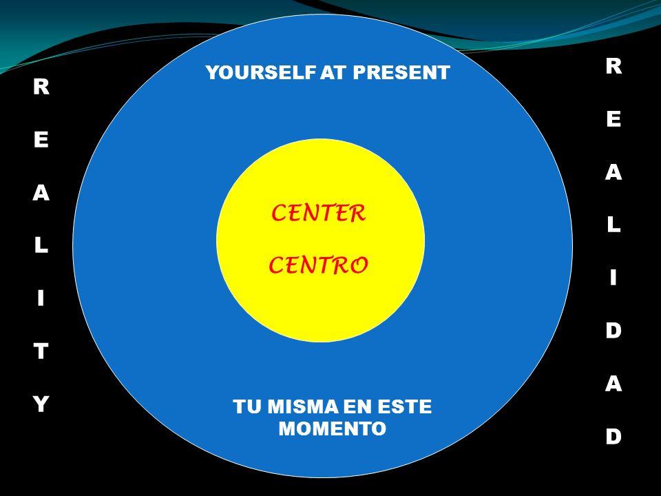 VOWED IDENTITY IDENTIDAD CONSAGRADA Faith Vision Visión de Fe Inner Security Seguridad interior Inner Self-Directiveness Auto-directividad Interior Creative Witness Testimonio Creativo INTRA-PERSONAL Sense of wholeness and ongoing self-integration.