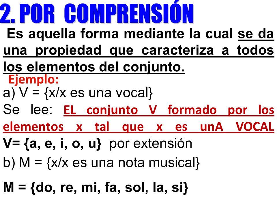 Es aquella forma mediante la cual se da una propiedad que caracteriza a todos los elementos del conjunto. Ejemplo: a) V = {x/x es una vocal} Se lee: E