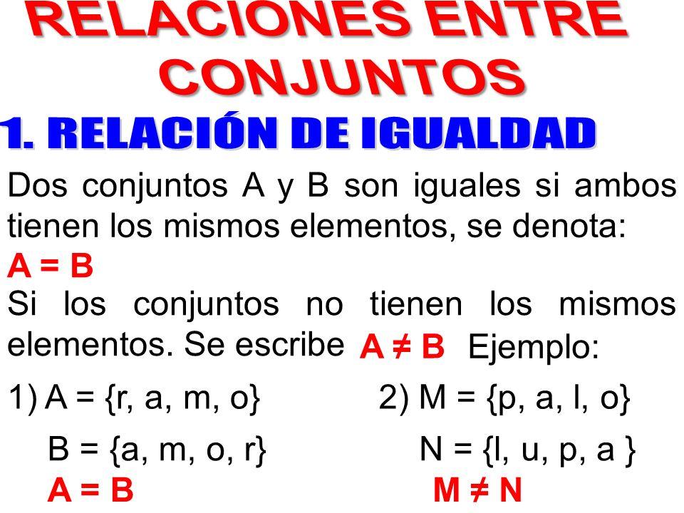Dos conjuntos A y B son iguales si ambos tienen los mismos elementos, se denota: A = B Si los conjuntos no tienen los mismos elementos. Se escribe A B