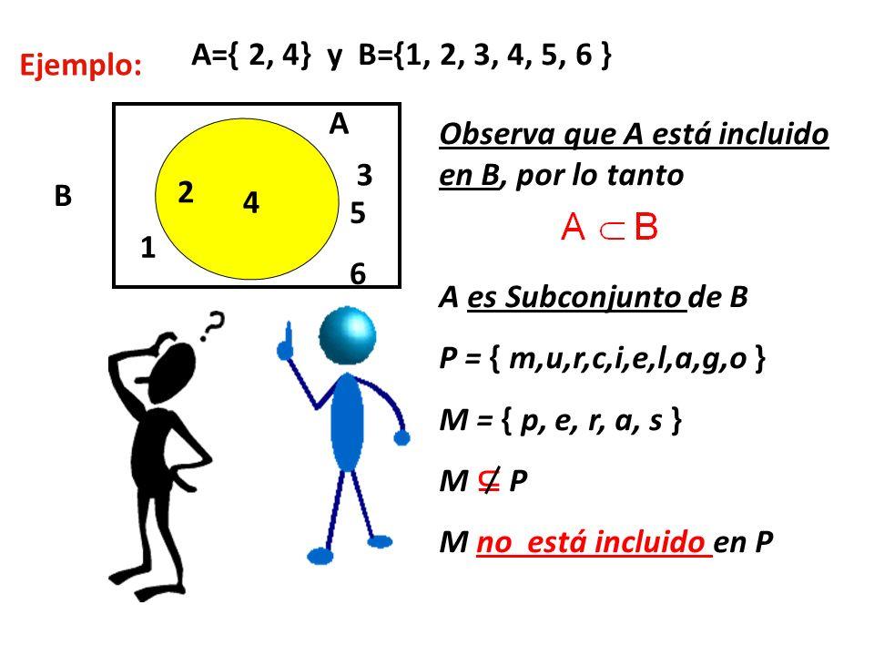 Ejemplo: A={ 2, 4} y B={1, 2, 3, 4, 5, 6 } 1 2 3 4 5656 A B Observa que A está incluido en B, por lo tanto A es Subconjunto de B P = { m,u,r,c,i,e,l,a