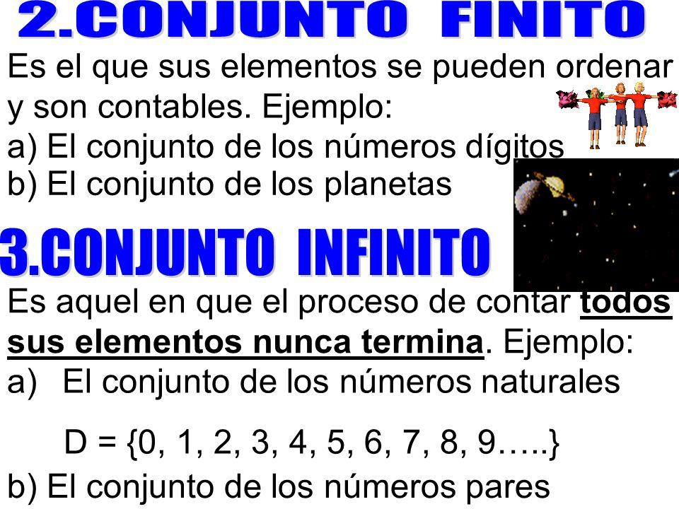 Es el que sus elementos se pueden ordenar y son contables. Ejemplo: a) El conjunto de los números dígitos b) El conjunto de los planetas Es aquel en q