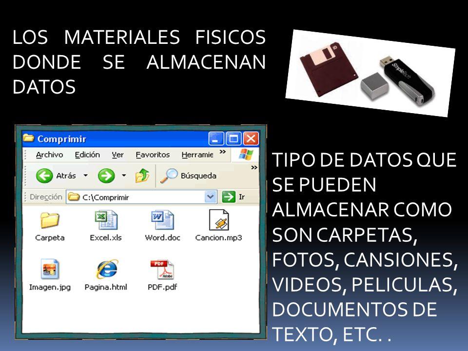 LOS MATERIALES FISICOS DONDE SE ALMACENAN DATOS TIPO DE DATOS QUE SE PUEDEN ALMACENAR COMO SON CARPETAS, FOTOS, CANSIONES, VIDEOS, PELICULAS, DOCUMENT