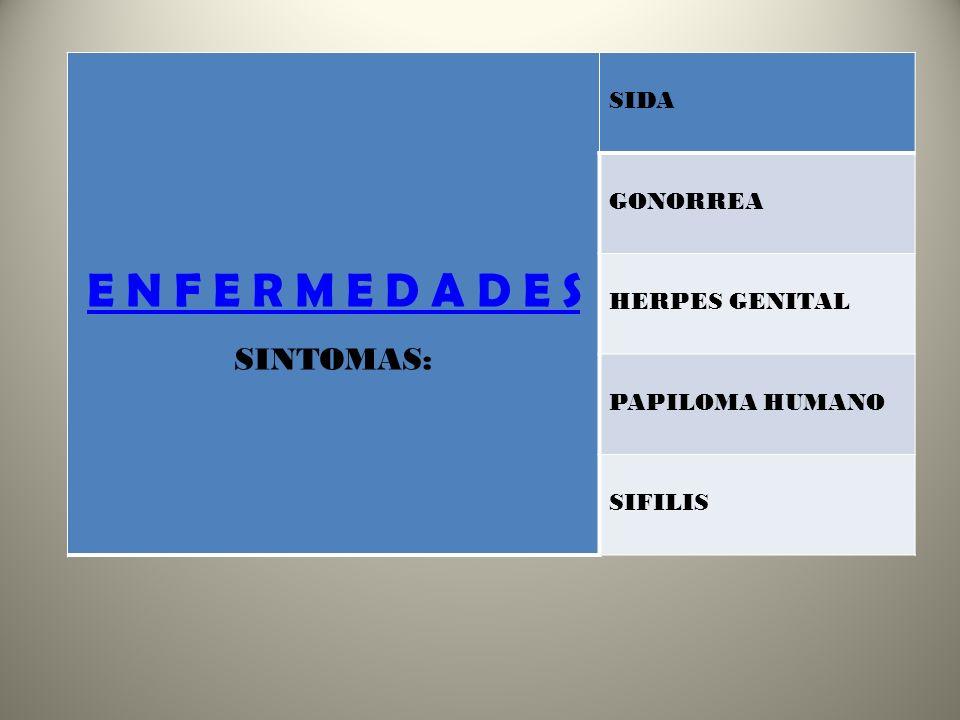 LIGADURA Operación abdominal Esterilización Incisión de 5cm Incisión subumbilical de 3 a 4cm Laparoscópica 1cm