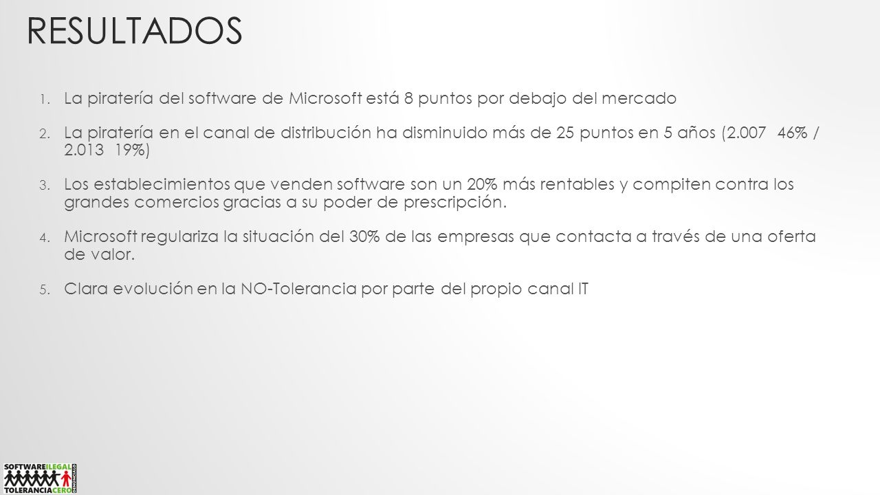 RESULTADOS 1. La piratería del software de Microsoft está 8 puntos por debajo del mercado 2. La piratería en el canal de distribución ha disminuido má
