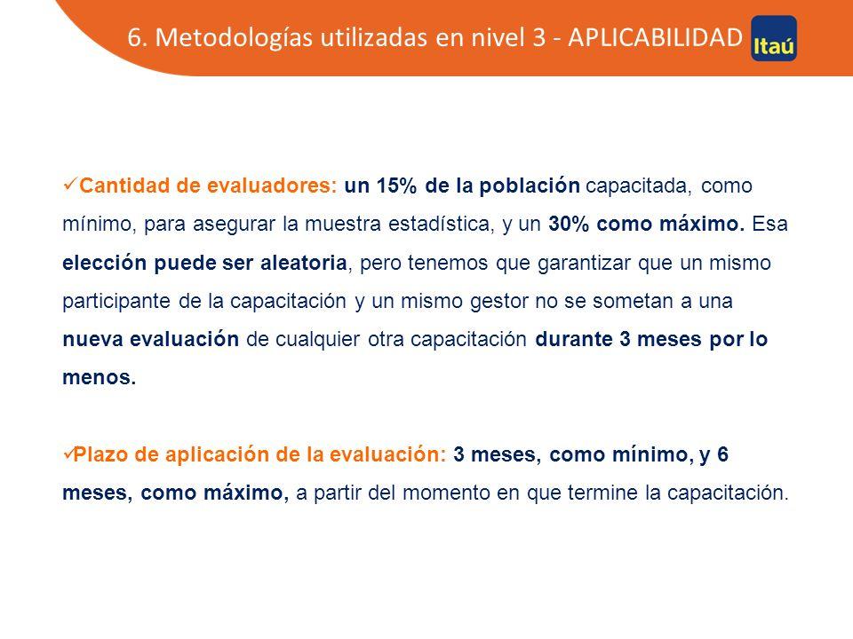 6. Metodologías utilizadas en nivel 3 - APLICABILIDAD Cantidad de evaluadores: un 15% de la población capacitada, como mínimo, para asegurar la muestr