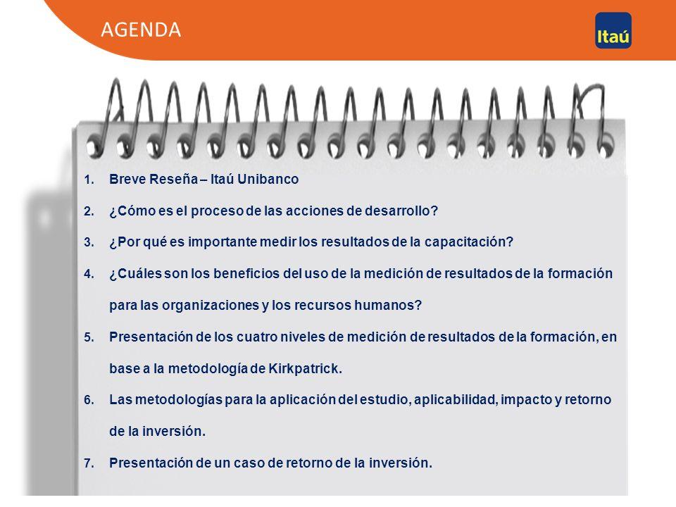 AGENDA 1.Breve Reseña – Itaú Unibanco 2. ¿Cómo es el proceso de las acciones de desarrollo.