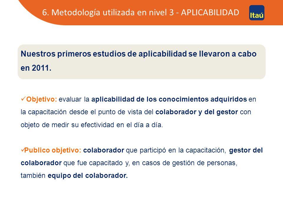 6. Metodología utilizada en nivel 3 - APLICABILIDAD Nuestros primeros estudios de aplicabilidad se llevaron a cabo en 2011. Objetivo: evaluar la aplic