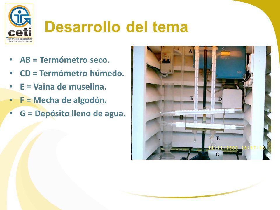 AB = Termómetro seco. CD = Termómetro húmedo. E = Vaina de muselina. F = Mecha de algodón. G = Depósito lleno de agua. Desarrollo del tema