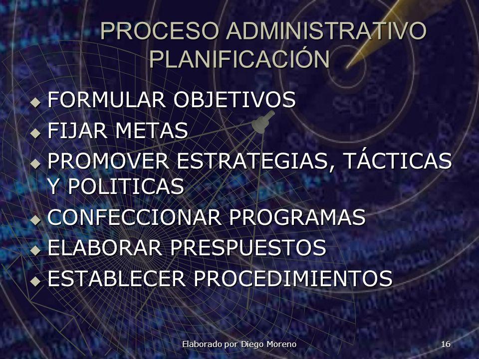 PROCESO ADMINISTRATIVO PLANIFICACIÓN FORMULAR OBJETIVOS FORMULAR OBJETIVOS FIJAR METAS FIJAR METAS PROMOVER ESTRATEGIAS, TÁCTICAS Y POLITICAS PROMOVER