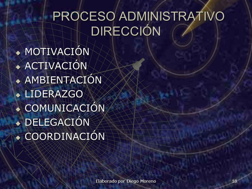 PROCESO ADMINISTRATIVO DIRECCIÓN MOTIVACIÓN MOTIVACIÓN ACTIVACIÓN ACTIVACIÓN AMBIENTACIÓN AMBIENTACIÓN LIDERAZGO LIDERAZGO COMUNICACIÓN COMUNICACIÓN D