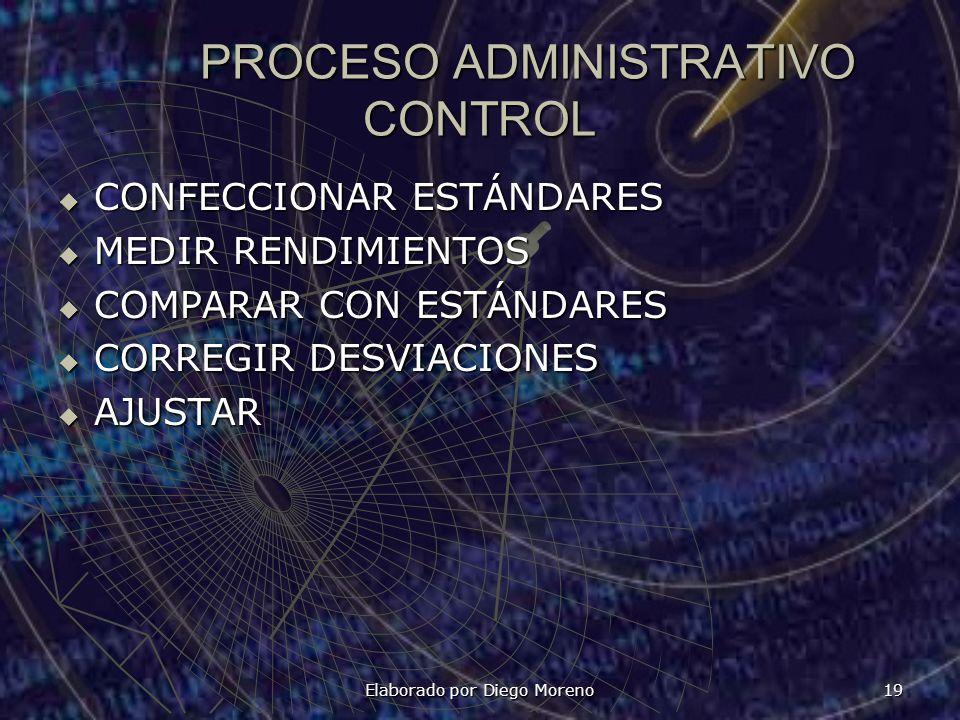 PROCESO ADMINISTRATIVO CONTROL CONFECCIONAR ESTÁNDARES CONFECCIONAR ESTÁNDARES MEDIR RENDIMIENTOS MEDIR RENDIMIENTOS COMPARAR CON ESTÁNDARES COMPARAR