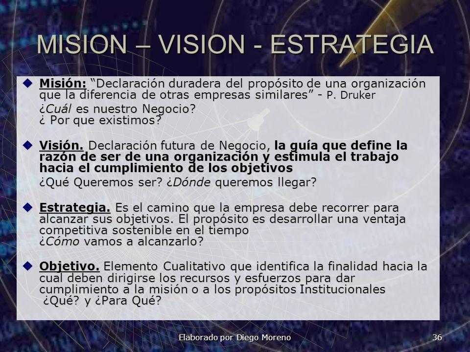 Elaborado por Diego Moreno 36 MISION – VISION - ESTRATEGIA Misión: Declaración duradera del propósito de una organización que la diferencia de otras e