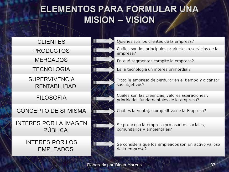 Elaborado por Diego Moreno 37 ELEMENTOS PARA FORMULAR UNA MISION – VISION CLIENTES PRODUCTOS MERCADOS TECNOLOGIA SUPERVIVENCIA RENTABILIDAD FILOSOFIA