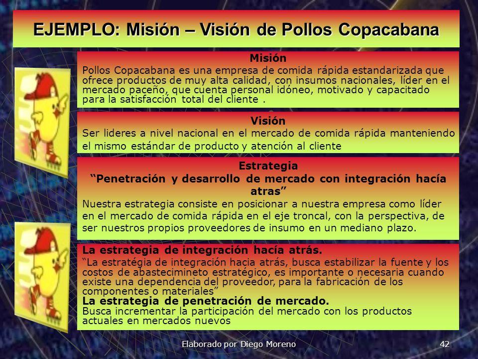 Elaborado por Diego Moreno 42 EJEMPLO: Misión – Visión de Pollos Copacabana Misión Pollos Copacabana es una empresa de comida rápida estandarizada que