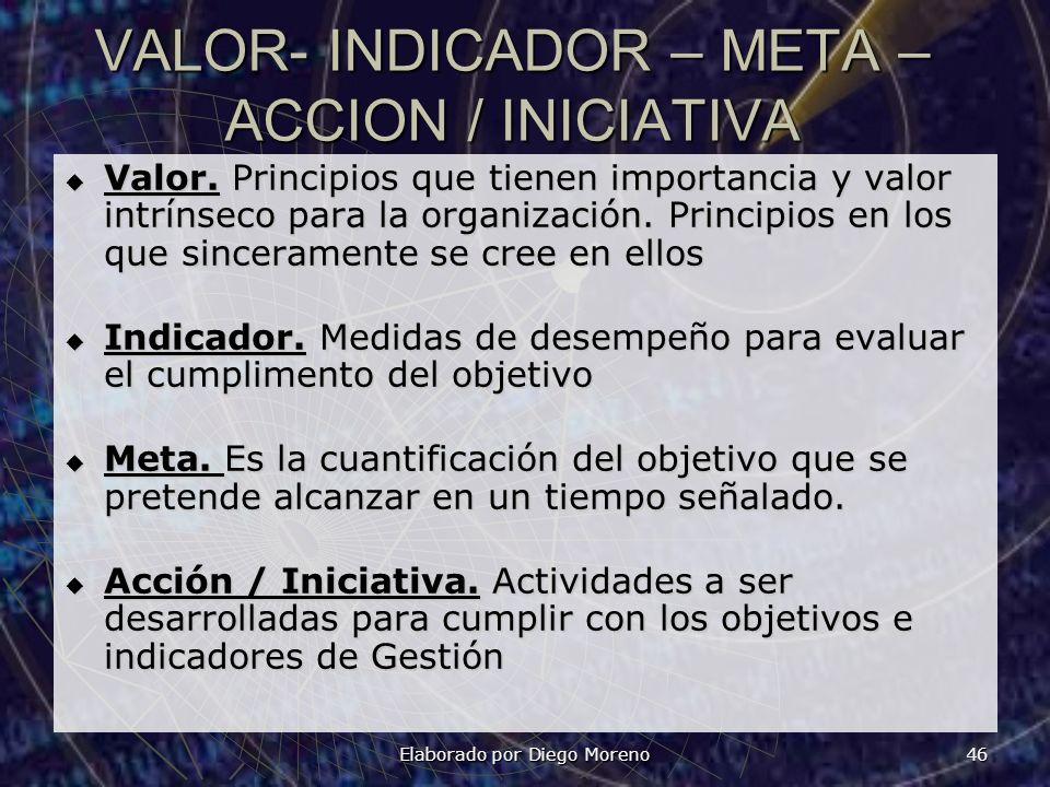 Elaborado por Diego Moreno 46 VALOR- INDICADOR – META – ACCION / INICIATIVA Valor. Principios que tienen importancia y valor intrínseco para la organi