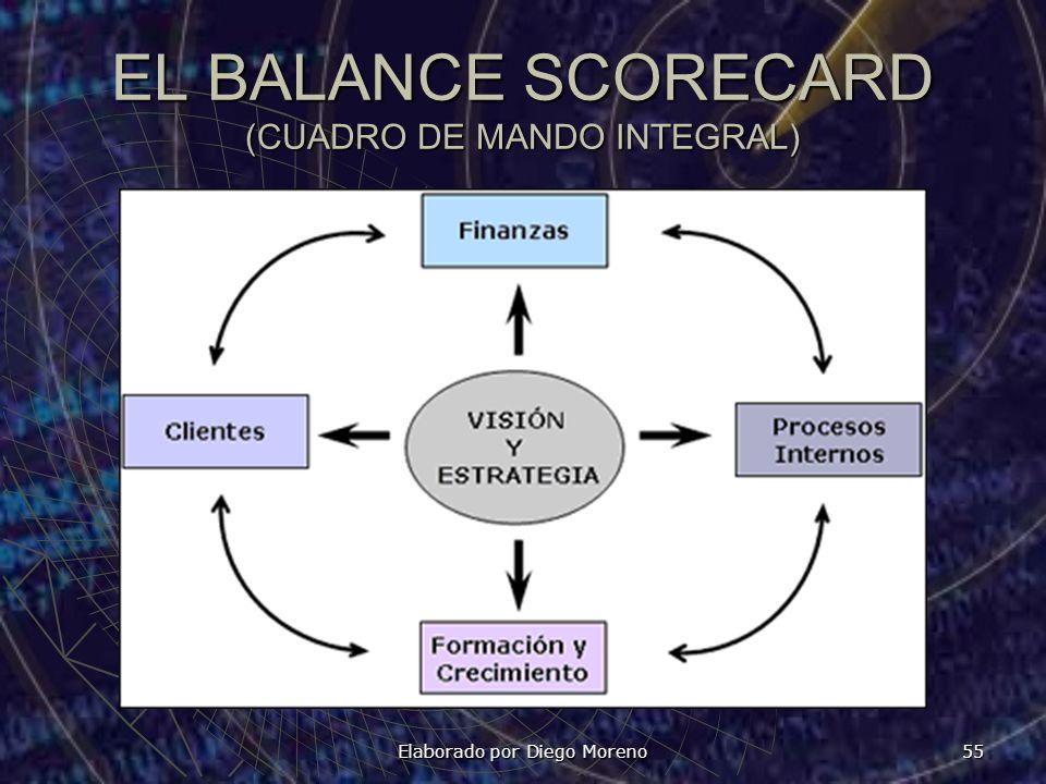 Elaborado por Diego Moreno 55 EL BALANCE SCORECARD (CUADRO DE MANDO INTEGRAL)