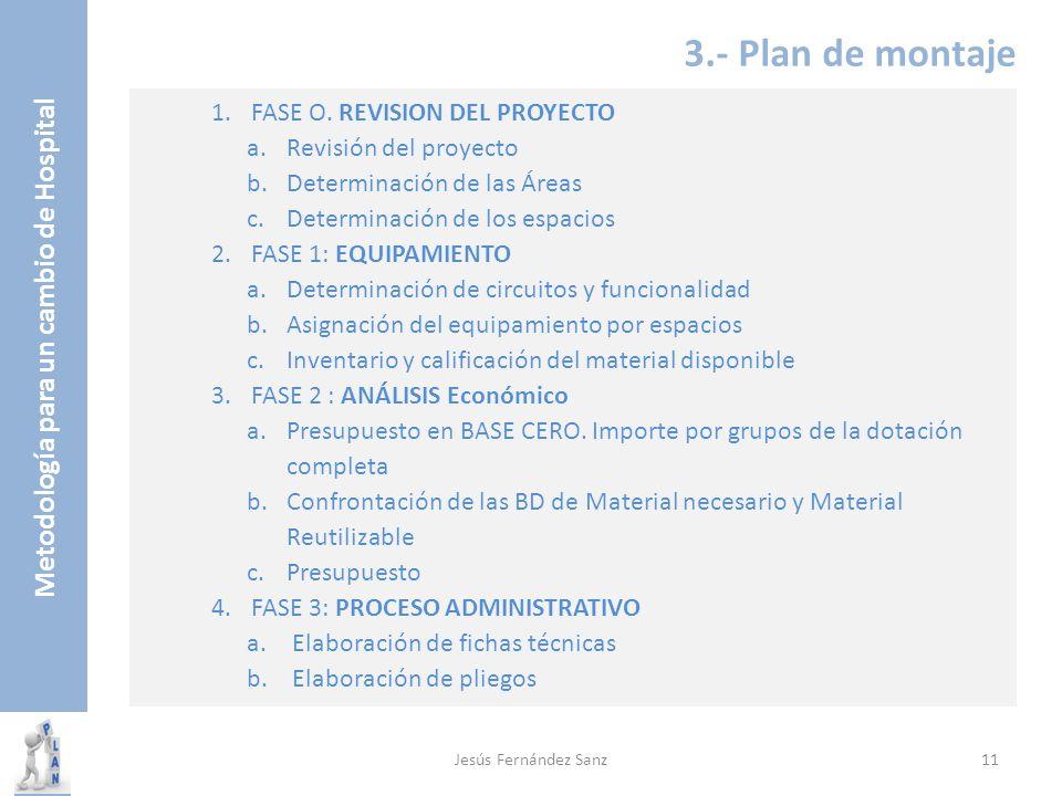 Metodología para un cambio de Hospital 3.- Plan de montaje Montaje Atiende al equipamiento general, sanitario y no sanitario, necesario para el funcio