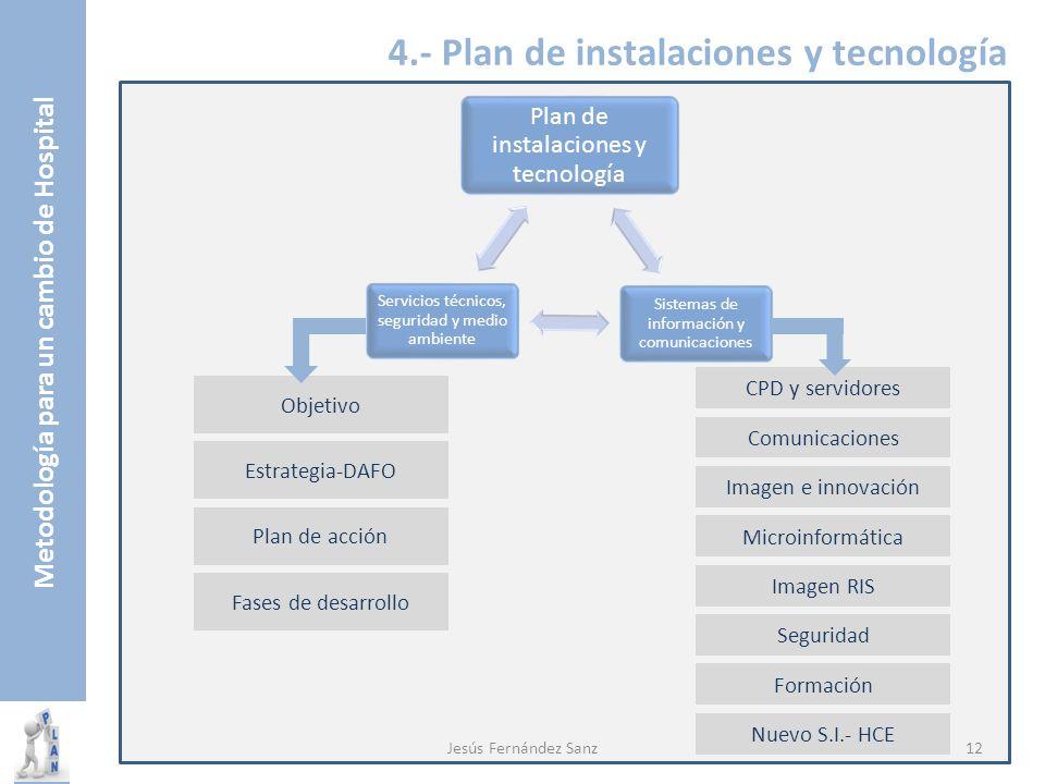 Metodología para un cambio de Hospital 4.- Plan de instalaciones y tecnología Hablamos de la organización de los servicios técnicos en el cambio de ho